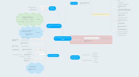 Mind Map: PRE-INTERMEDIATE B Semester  ◑ω◐