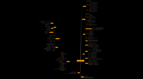 Mind Map: PROYECTO BLITZ BASE (en construccion)