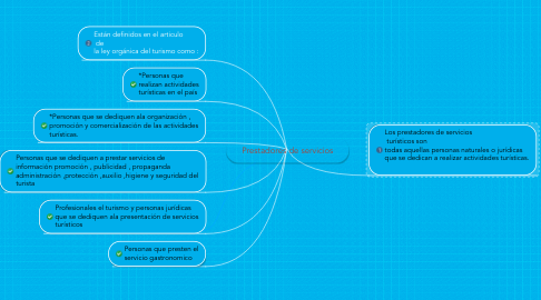 Mind Map: Prestadores de servicios