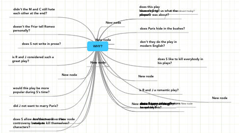 Mind Map: WHY?
