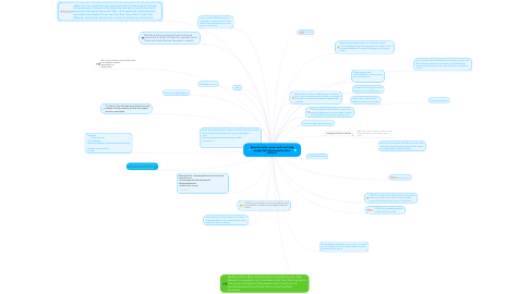 Mind Map: How do herbs, spices and food help people feel connected to their culture?