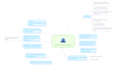 Mind Map: Screencasts for Learnin'