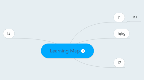Mind Map: Learning Map