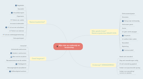 Mind Map: Mijn visie op onderwijs en leraarschap