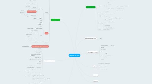 Mind Map: Site internet ANT