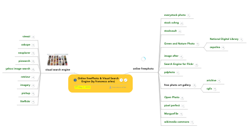 Mind Map: Online freePhoto & Visual Search Engine (by francesco arleo)
