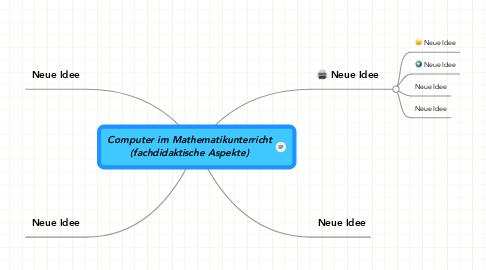 Mind Map: Computer im Mathematikunterricht (fachdidaktische Aspekte)