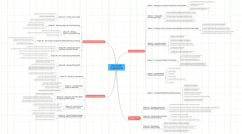 Mind Map: A More Thoughtful Curriculum for a More Thought-Filled World