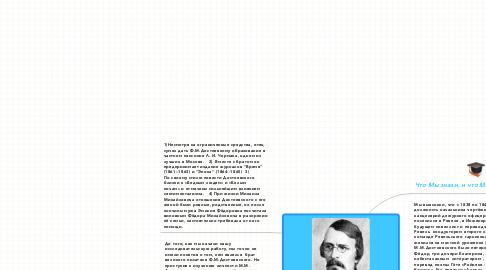 """Mind Map: Исследовательская работа """"Ревельский период жизни М.М.Достоевского"""" 4 этап"""