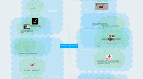 Mind Map: Clasificación herramientas Web 2.0