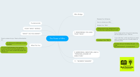 Mind Map: The Power of Who