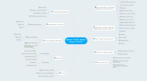 "Mind Map: Проект ""Старт вашего проекта online"""