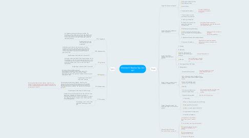 Mind Map: Welcher E-Reader-Typ bist du?