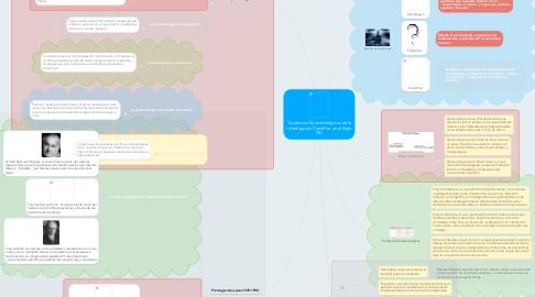 Mind Map: Tendencias Epistemológicas de la Investigación Científica en el Siglo XXI