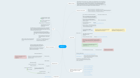 Mind Map: ЕГЭ 2017