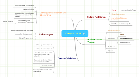Mind Map: Computer im MU