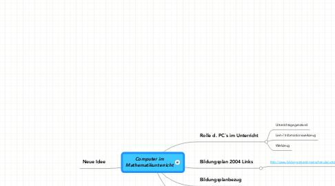 Mind Map: Computer imMathematikunterricht