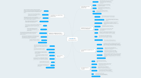 Mind Map: THINK ENSEMBLE BTOB