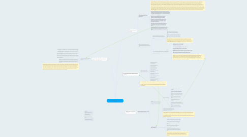Mind Map: Becoming an Effective 21st Century Educator