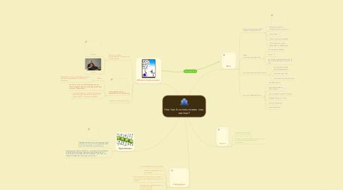 Mind Map: Hoe kan ik communiceren voor een klas?