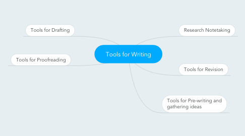 Mind Map: Tools for Writing