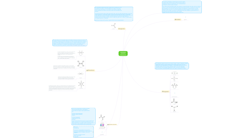 Mind Map: FUNCIONES QUIMICAS ORGANICAS