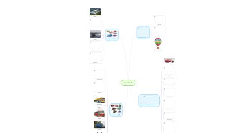 Mind Map: ТРАНСПОРТ