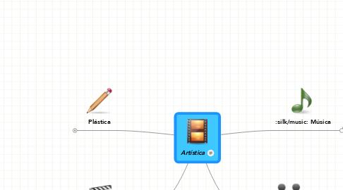 Mind Map: Artística