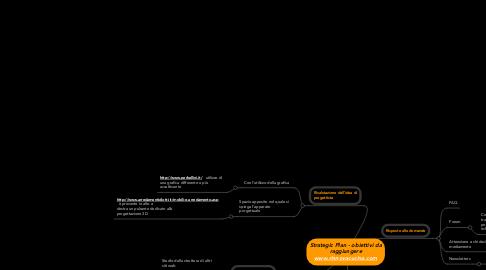 Mind Map: Strategic Plan - obiettivi da raggiungere www.rinnovacucina.com