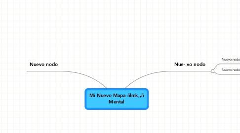 Mind Map: Mi Nuevo Mapa ñlmk,,ñ Mental