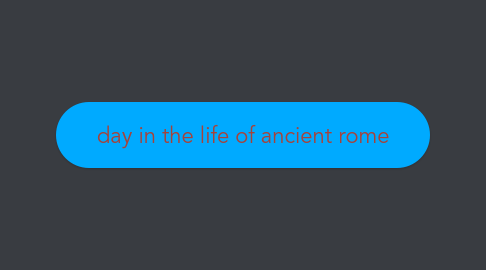 Mind Map: day in the life of ancient rome