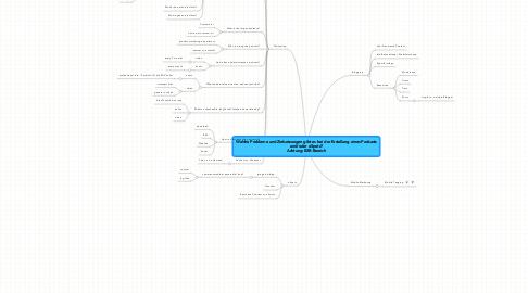 Mind Map: Welche Probleme und Zielsetzungen gibt es bei der Erstellung eines Podcasts und/oder eSpots? Achtung: B2B-Bereich