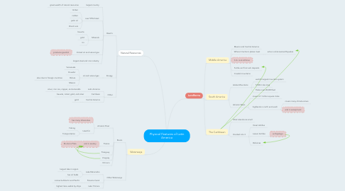 Physical Features Of Latin America Mindmeister Mind Map