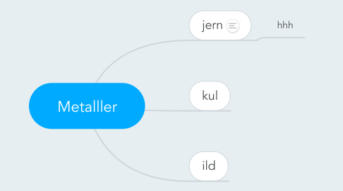 Mind Map: Metalller