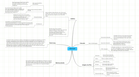 Mind Map: Motorenöl
