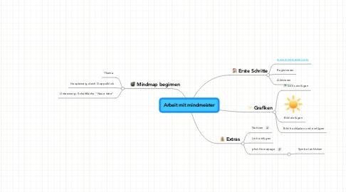 Mind Map: Arbeit mit mindmeister