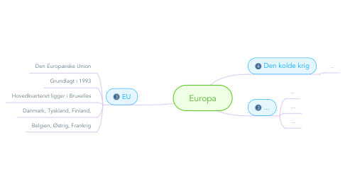 Mind Map: Europa