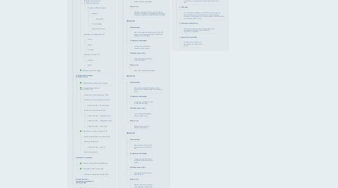 Mind Map: Carte Projet CDD