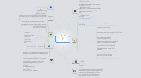 Mind Map: The Environmental Protection Agency: Congress should not reduce the regulatory authority of it.