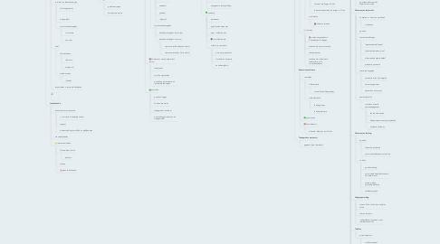 Mind Map: Pedagogisch-didactische wenken Duits (ASO)   4 vaardigheden