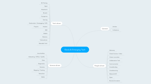Mind Map: Ebola & Emerging Tech