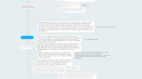 Mind Map: Бесплатный вебинар