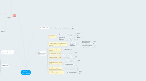 Mind Map: BKD-649 Offline Coupons