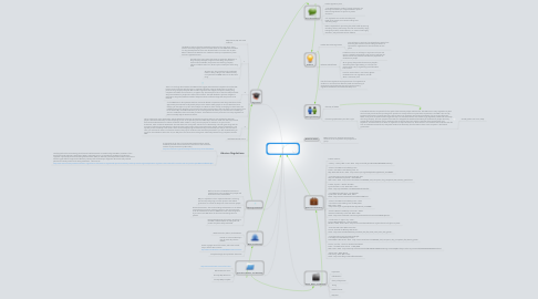 Mind Map: Reducing the regulation of the FDA