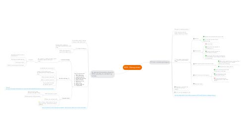 Mind Map: SME -Management