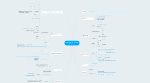 Mind Map: E-Partizipation - ein paar Gedanken