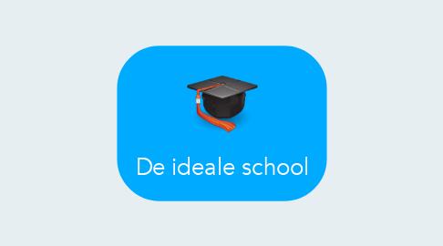 Mind Map: De ideale school
