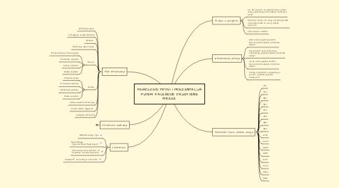 Mind Map: PSIHOLOSKI TIPOVI I PREZENTACIJA PUTEM FACEBOOK DRUSTVENE MREZE