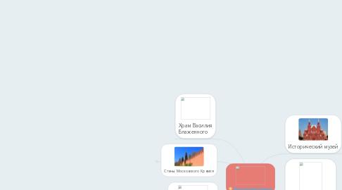Mind Map: Московский Кремль