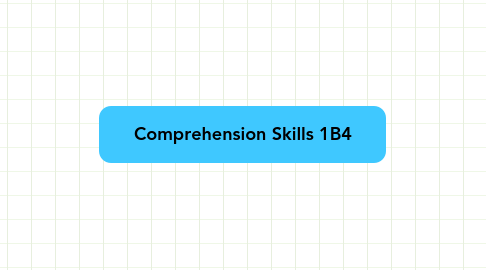 Mind Map: Comprehension Skills 1B4